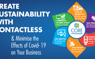 CORE Tech's Impactful Software Helps to Minimise the Effects of Covid- 19 on Your Business